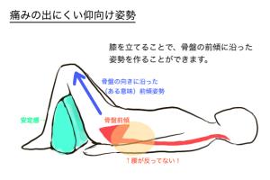 クッションの代用として、毛布を使うのもおすすめです。